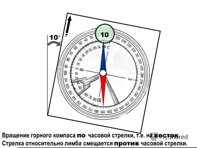 10 Вращение горного компаса по часовой стрелки, т.е. на восток. Стрелка относительно лимба смещается против часовой стрелки.