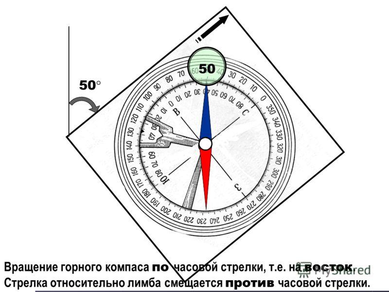 50 Вращение горного компаса по часовой стрелки, т.е. на восток. Стрелка относительно лимба смещается против часовой стрелки.