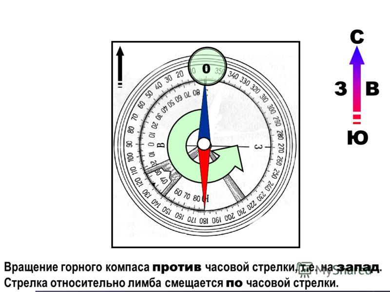 С Ю ЗВ 0 Вращение горного компаса против часовой стрелки, т.е. на запад. Стрелка относительно лимба смещается по часовой стрелки.