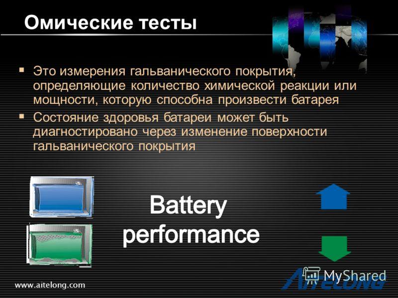 www.aitelong.com Омические тесты Это измерения гальванического покрытия, определяющие количество химической реакции или мощности, которую способна произвести батарея Состояние здоровья батареи может быть диагностировано через изменение поверхности га