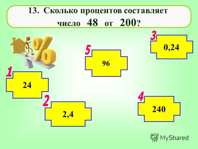 13. Сколько процентов составляет число 48 от 200 ? 2,4 96 0,24 240 24