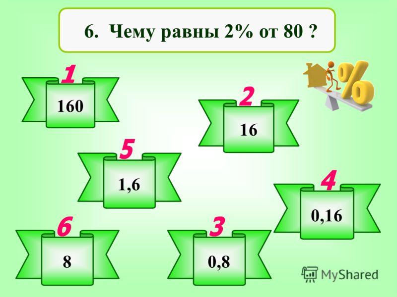 6. Чему равны 2% от 80 ? 160 16 1,6 0,16 0,88