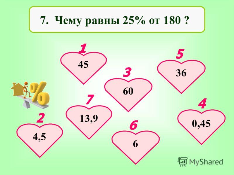 7. Чему равны 25% от 180 ? 45 4,5 36 0, 45 60 6 13,9