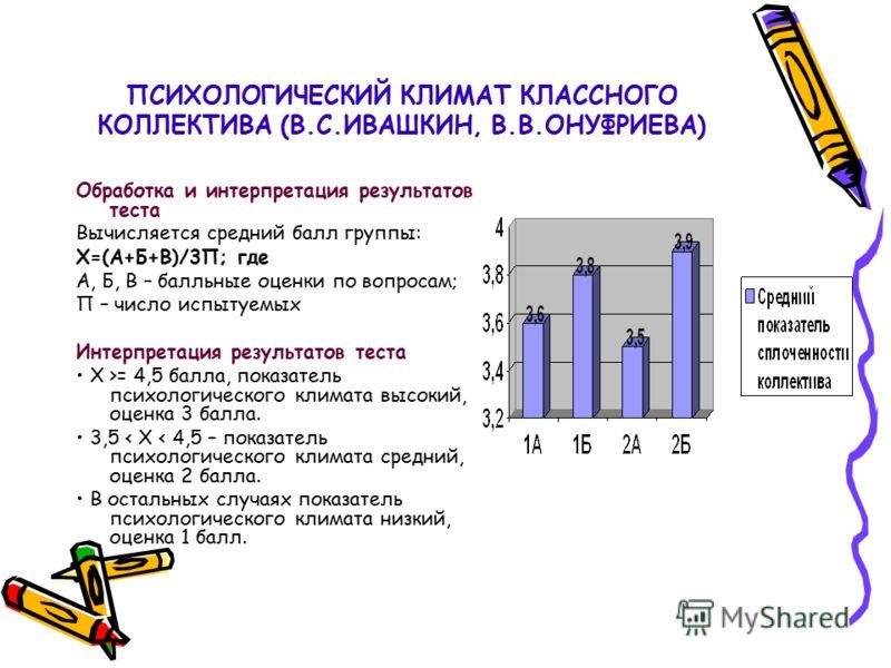 ПСИХОЛОГИЧЕСКИЙ КЛИМАТ КЛАССНОГО КОЛЛЕКТИВА (В.С.ИВАШКИН, В.В.ОНУФРИЕВА) Обработка и интерпретация результатов теста Вычисляется средний балл группы: Х=(А+Б+В)/3П; где А, Б, В – балльные оценки по вопросам; П – число испытуемых Интерпретация результа