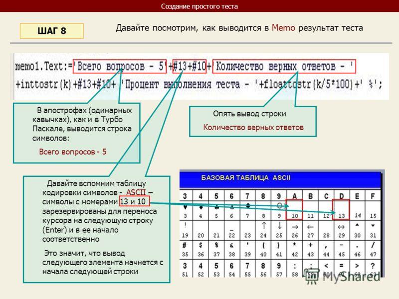 Давайте посмотрим, как выводится в Memo результат теста ШАГ 8 В апострофах (одинарных кавычках), как и в Турбо Паскале, выводится строка символов: Всего вопросов - 5 Давайте вспомним таблицу кодировки символов - ASCII – символы с номерами 13 и 10 зар
