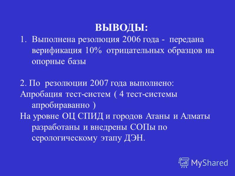 ВЫВОДЫ: 1.Выполнена резолюция 2006 года - передана верификация 10% отрицательных образцов на опорные базы 2. По резолюции 2007 года выполнено: Апробация тест-систем ( 4 тест-системы апробираванно ) На уровне ОЦ СПИД и городов Атаны и Алматы разработа