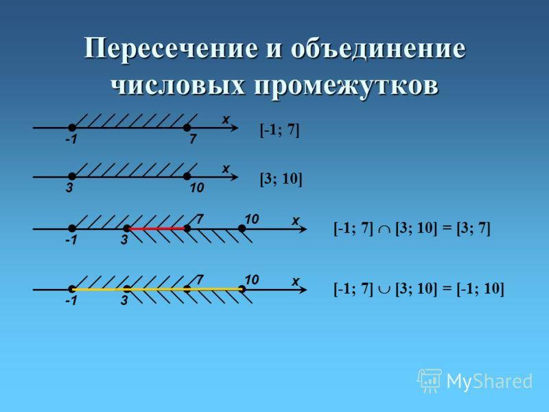 Пересечение и объединение числовых промежутков 7 x [-1; 7] 310 x [3; 10] [-1; 7] [3; 10] = [3; 7] 7 3 10 x [-1; 7] [3; 10] = [-1; 10] 7 3 10 x