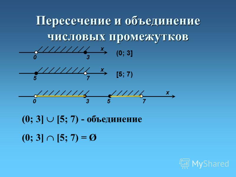 Пересечение и объединение числовых промежутков 03 x (0; 3] 57 x [5; 7) 03 x 57 (0; 3] [5; 7) - объединение (0; 3] [5; 7) = Ø