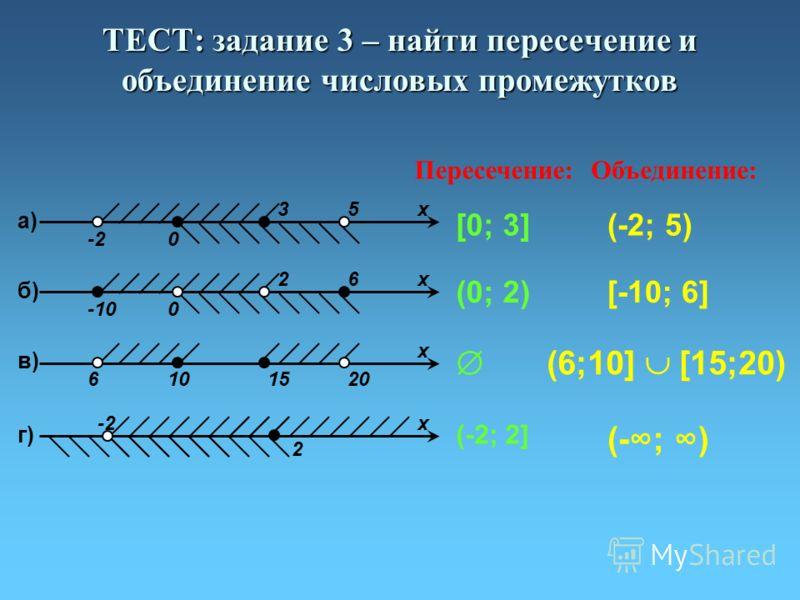 ТЕСТ: задание 3 – найти пересечение и объединение числовых промежутков -2 3 0 5x a) б) -10 2 0 6x г) -2 2 x в) 6151020 x Пересечение: [0; 3] (0; 2) (-2; 2] Объединение: (-2; 5) [-10; 6] (6;10] [15;20) (-; )