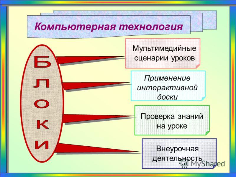 Компьютерная технология Мультимедийные сценарии уроков Проверка знаний на уроке Внеурочная деятельность Применение интерактивной доски