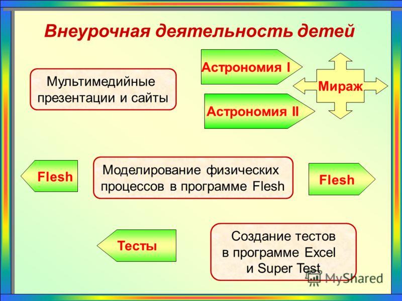 Внеурочная деятельность детей Мультимедийные презентации и сайты Моделирование физических процессов в программе Flesh Создание тестов в программе Excel и Super Test Астрономия I Flesh Тесты Астрономия II Мираж Flesh