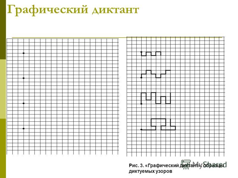 Графический диктант Рис. 3. «Графический диктант»: образцы диктуемых узоров