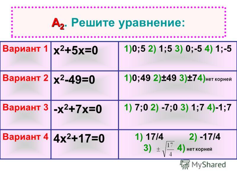 А 2 А 2. Решите уравнение: Вариант 1 х 2 +5х=0 1)0;5 2) 1;5 3) 0;-5 4) 1;-5 Вариант 2 х 2 -49=0 1)0;49 2)±49 3)±74) нет корней Вариант 3 -х 2 +7х=0 1) 7;0 2) -7;0 3) 1;7 4)-1;7 Вариант 4 4х 2 +17=0 1) 17/4 2) -17/4 3) 4) нет корней