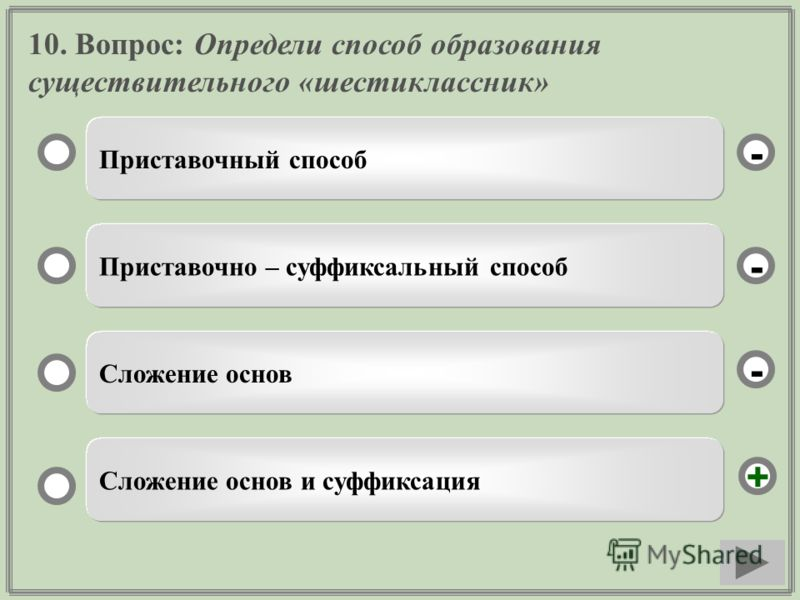 10. Вопрос: Определи способ образования существительного «шестиклассник» Приставочный способ Приставочно – суффиксальный способ Сложение основ Сложение основ и суффиксация - - + -
