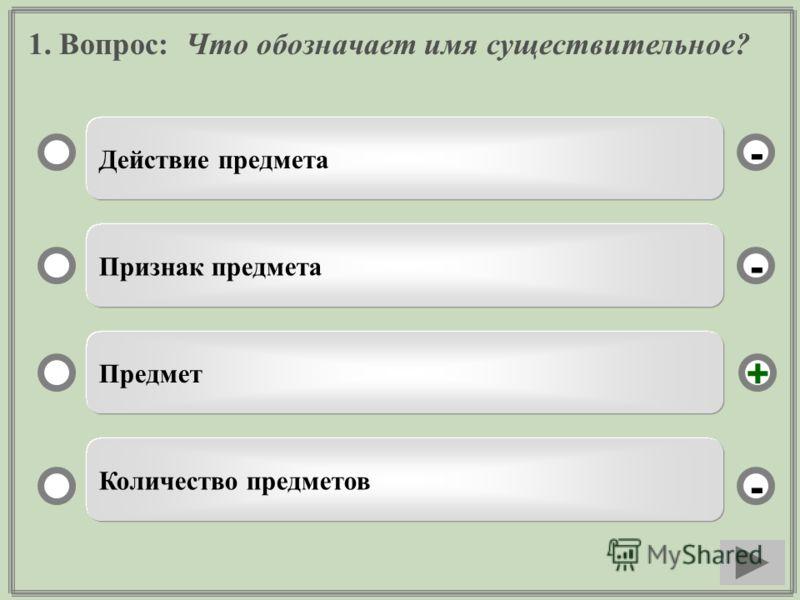 1. Вопрос: Что обозначает имя существительное? Действие предмета Признак предмета Предмет Количество предметов - - + -