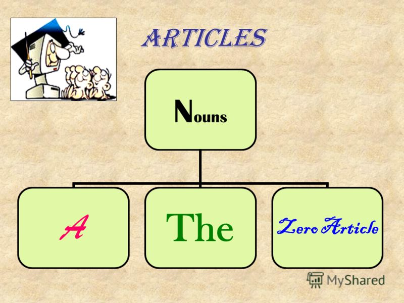 Articles Nouns A The Zero Article