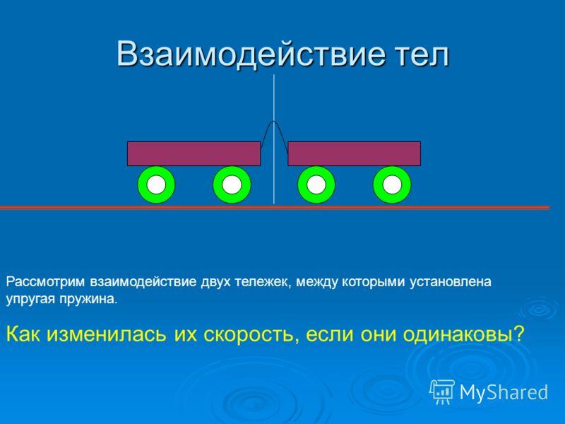 Взаимодействие тел Рассмотрим взаимодействие двух тележек, между которыми установлена упругая пружина. Как изменилась их скорость, если они одинаковы?