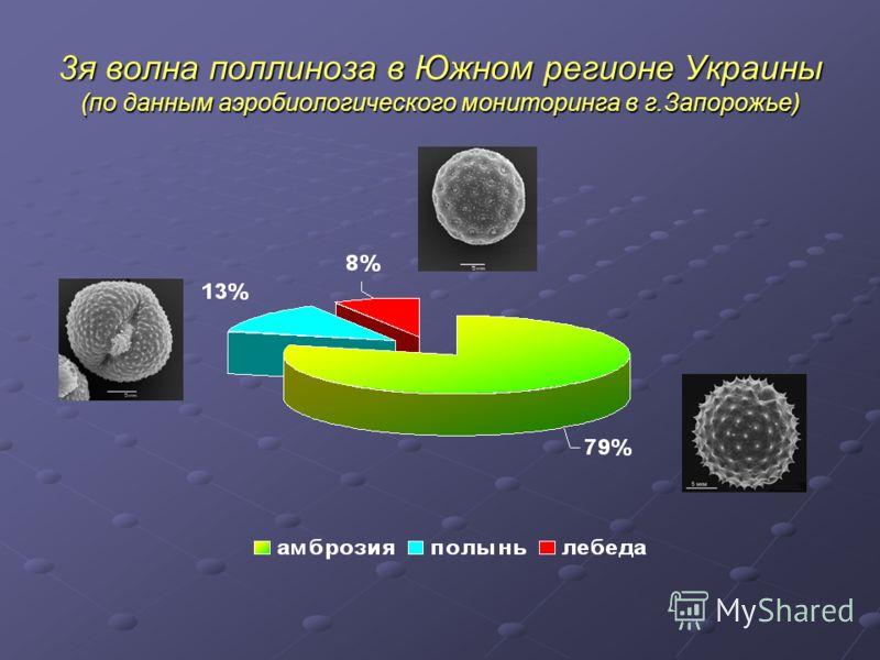 3я волна поллиноза в Южном регионе Украины (по данным аэробиологического мониторинга в г.Запорожье)