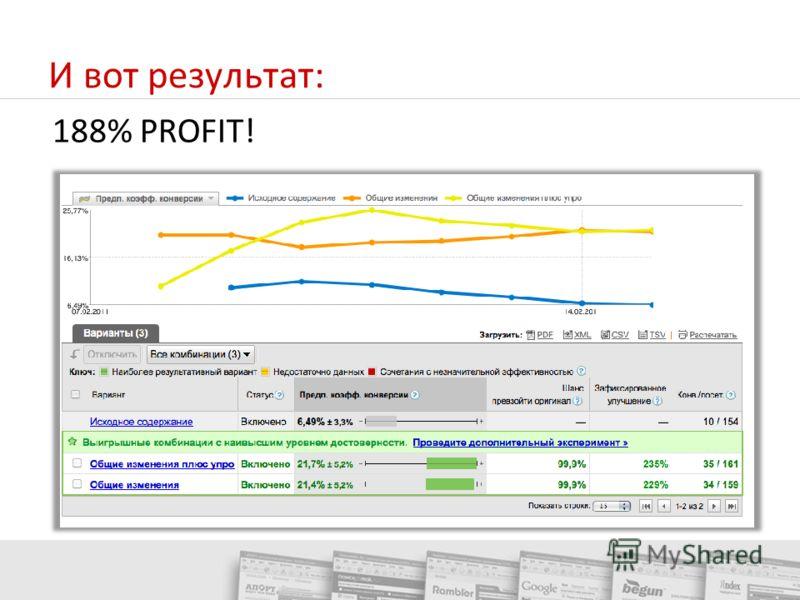 И вот результат: 188% PROFIT!