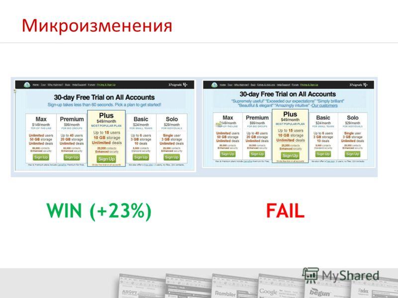 Микроизменения FAILWIN (+23%)