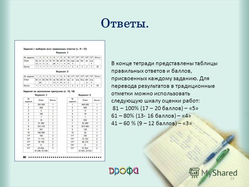 Ответы. 14 В конце тетради представлены таблицы правильных ответов и баллов, присвоенных каждому заданию. Для перевода результатов в традиционные отметки можно использовать следующую шкалу оценки работ: 81 – 100% (17 – 20 баллов) – «5» 61 – 80% (13-