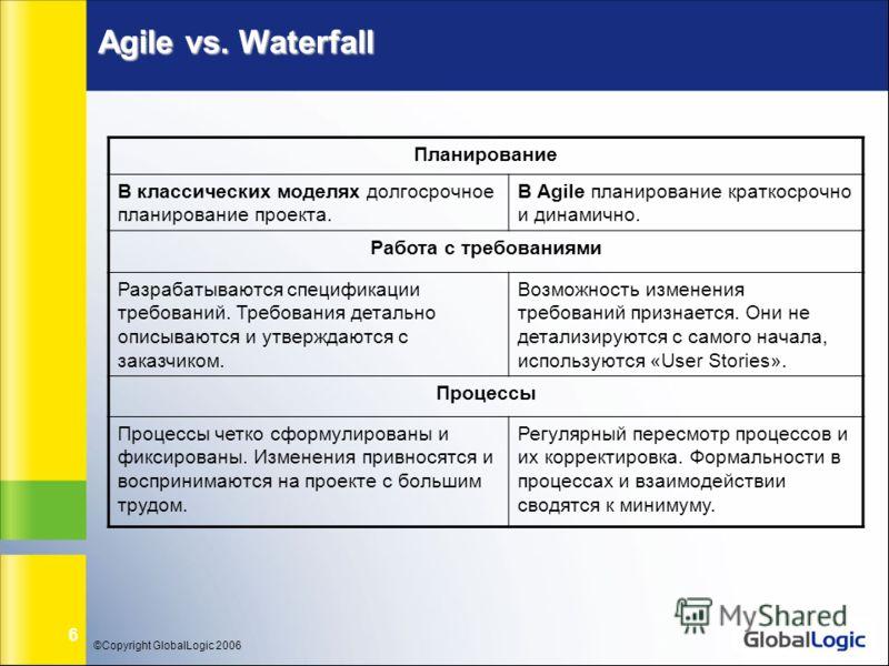 ©Copyright GlobalLogic 2006 6 Agile vs. Waterfall Планирование В классических моделях долгосрочное планирование проекта. В Agile планирование краткосрочно и динамично. Работа с требованиями Разрабатываются спецификации требований. Требования детально