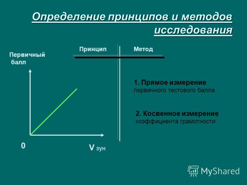 Определение принципов и методов исследования V зун Первичный балл 0 ПринципМетод 1. Прямое измерение первичного тестового балла 2. Косвенное измерение коэффициента грамотности