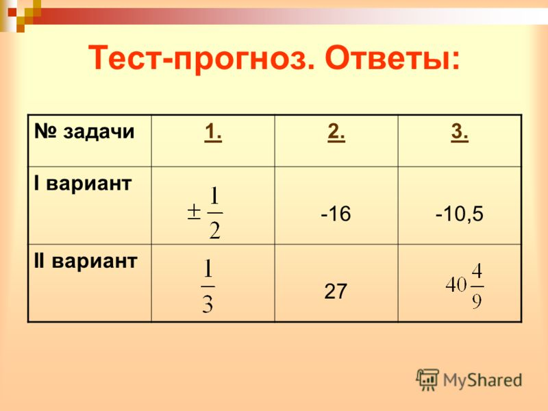 Тест-прогноз. Ответы: задачи1.2.3. I вариант -16-10,5 II вариант 27