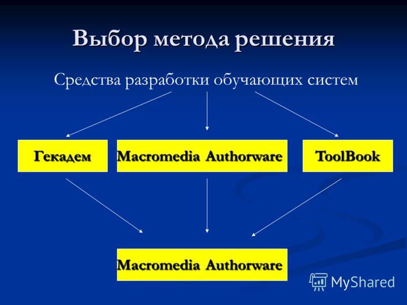 Выбор метода решения Средства разработки обучающих систем ГекадемToolBook Macromedia Authorware