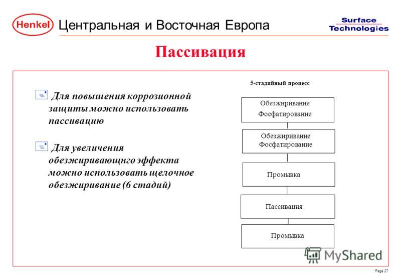 Центральная и Восточная Европа Page 27 Пассивация + Для повышения коррозионной защиты можно использовать пассивацию + Для увеличения обезжиривающнго эффекта можно использовать щелочное обезжиривание (6 стадий) Обезжиривание Фосфатирование Обезжириван