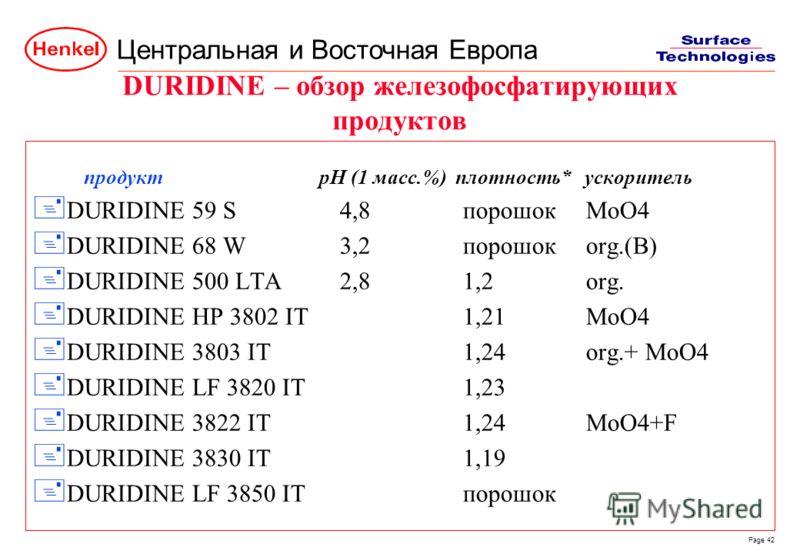 Центральная и Восточная Европа Page 42 DURIDINE – обзор железофосфатирующих продуктов продукт pH (1 масс.%) плотность* ускоритель + DURIDINE 59 S4,8порошок MoO4 + DURIDINE 68 W3,2порошокorg.(B) + DURIDINE 500 LTA2,81,2 org. + DURIDINE HP 3802 IT1,21M