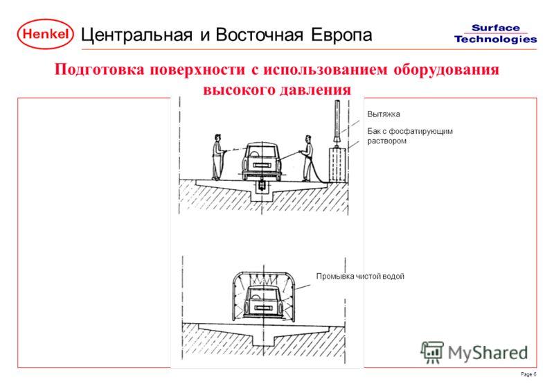 Центральная и Восточная Европа Page 6 Подготовка поверхности с использованием оборудования высокого давления Вытяжка Бак с фосфатирующим раствором Промывка чистой водой