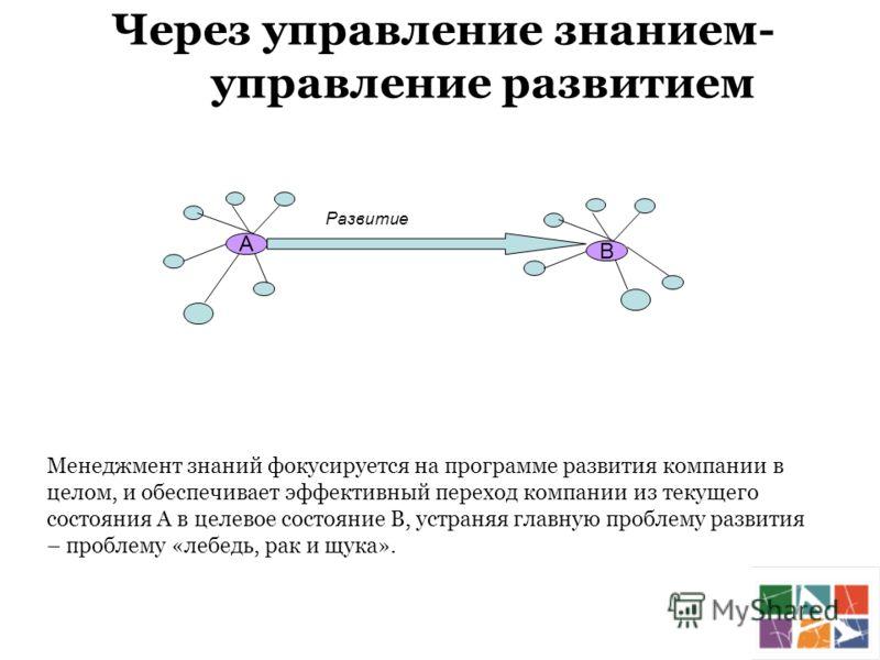Через управление знанием- управление развитием А В Менеджмент знаний фокусируется на программе развития компании в целом, и обеспечивает эффективный переход компании из текущего состояния А в целевое состояние В, устраняя главную проблему развития –