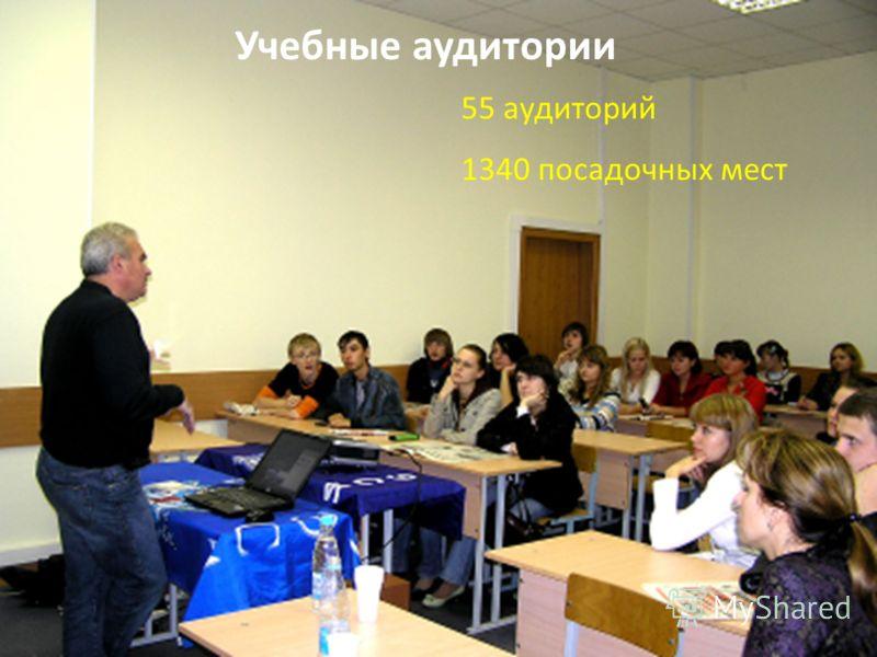 Учебные аудитории 55 аудиторий 1340 посадочных мест