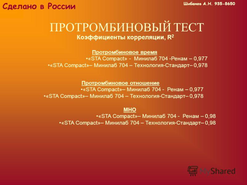 Шибанов А.Н. 935-8650 Сделано в России ПРОТРОМБИНОВЫЙ ТЕСТ Протромбиновое время «STA Compact» - Минилаб 704 -Ренам – 0,977 «STA Compact»– Минилаб 704 – Технология-Стандарт– 0,978 Коэффициенты корреляции, R 2 Протромбиновое отношение «STA Compact»– Ми