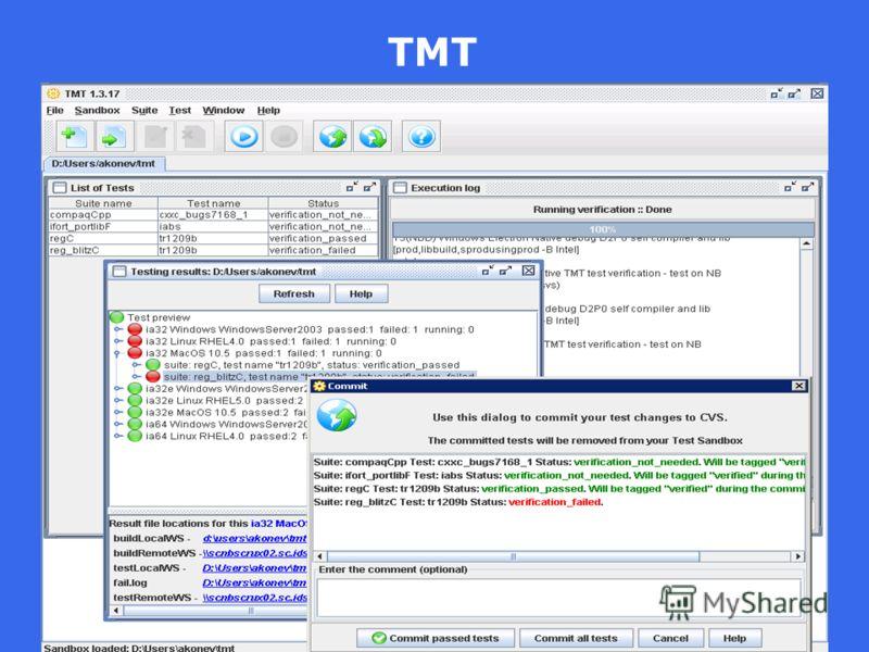 8/27/201225 TMT