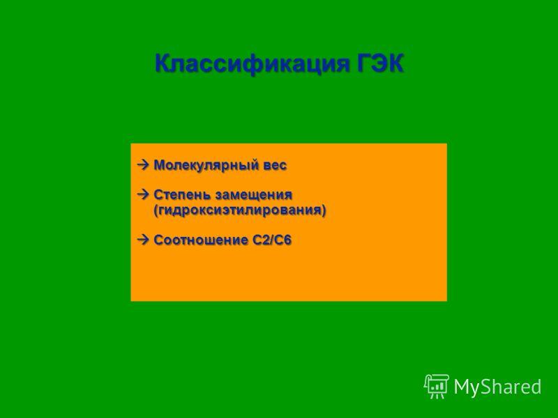 Классификация ГЭК Молекулярный вес Молекулярный вес Степень замещения (гидроксиэтилирования) Степень замещения (гидроксиэтилирования) Соотношение C2/C6 Соотношение C2/C6