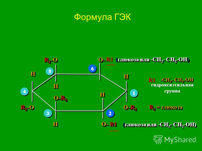 Формула ГЭК (глюкоза или -CH 2 - CH 2 -OH) R 2 = глюкоза HH HH HH HH HH O-R 2 O- R1 R 2 -O 11 2233 44 55 66 O-O- O-R 2 R1R1R1R1 (глюкоза или -CH 2 - CH 2 -OH) -CH 2 - CH 2 -OH R1R1R1R1 гидроксиэтильная группа