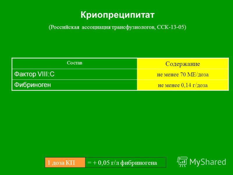Состав Содержание Фактор VIII:C не менее 70 МЕ/доза Фибриноген не менее 0,14 г/доза Криопреципитат (Российская ассоциация трансфузиологов, ССК-13-05) 1 доза КП= + 0,05 г/л фибриногена