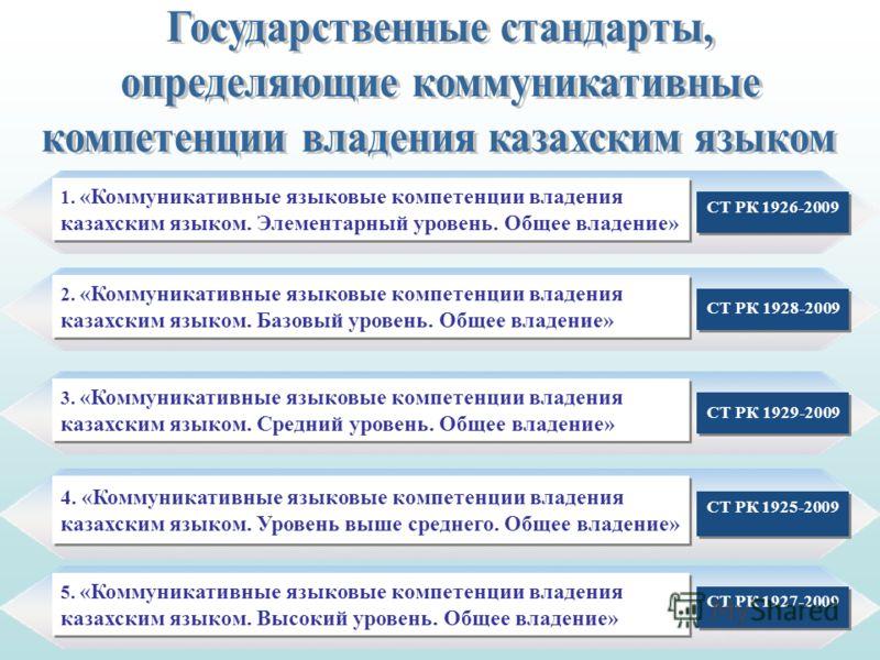 1. «Коммуникативные языковые компетенции владения казахским языком. Элементарный уровень. Общее владение» СТ РК 1926-2009 2. «Коммуникативные языковые компетенции владения казахским языком. Базовый уровень. Общее владение» СТ РК 1928-2009 3. «Коммуни