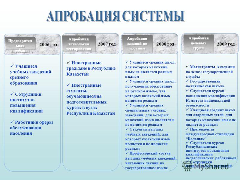 2006 год Предварител ьная апробация 2007 год 2007 год Учащиеся средних школ, для которых казахский язык не является родным языком Учащиеся средних школ, получающих образование на русском языке, для которых казахский язык является родным Учащиеся сред