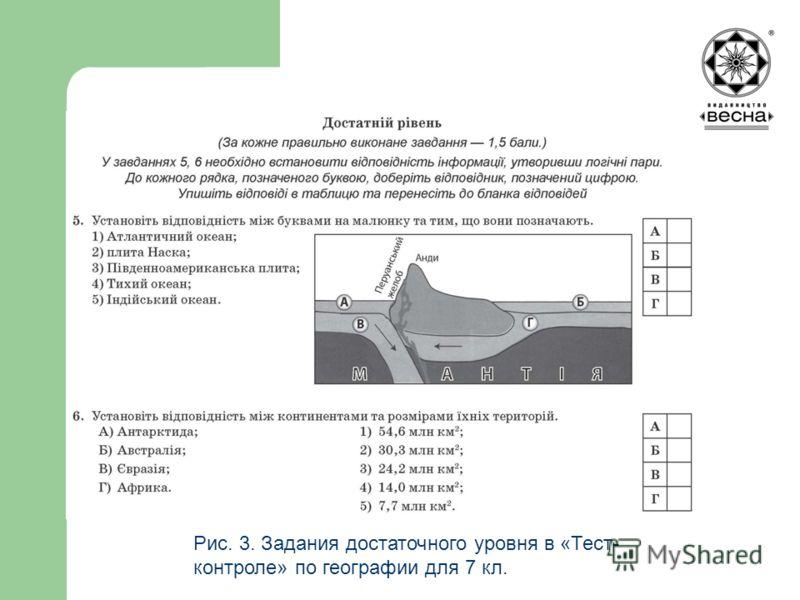 Рис. 3. Задания достаточного уровня в «Тест- контроле» по географии для 7 кл.
