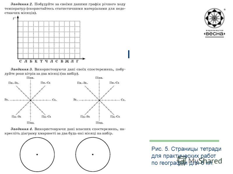 Структура посібника Рис. 5. Страницы тетради для практических работ по географии для 6 кл.