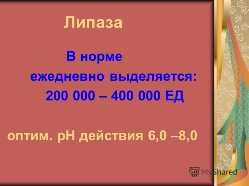 Липаза В норме ежедневно выделяется: 200 000 – 400 000 ЕД оптим. рН действия 6,0 –8,0