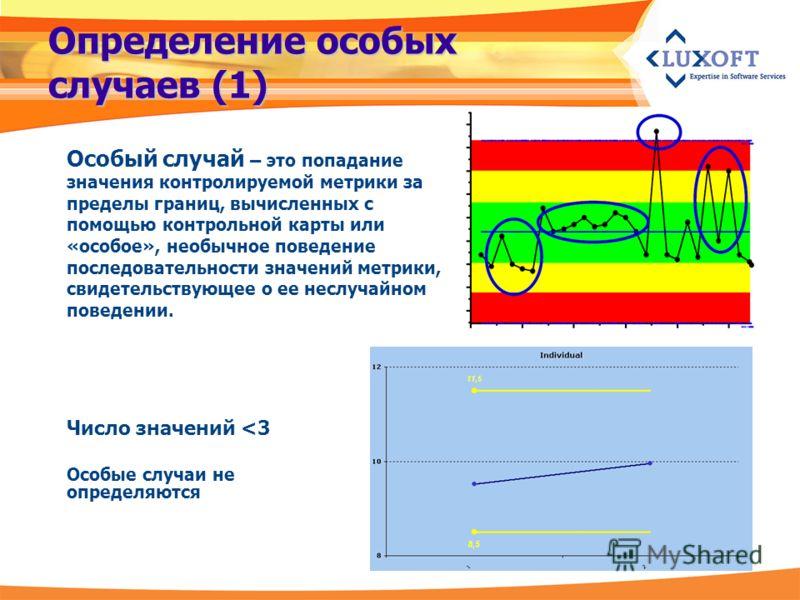 Определение особых случаев (1) Особый случай – это попадание значения контролируемой метрики за пределы границ, вычисленных с помощью контрольной карты или «особое», необычное поведение последовательности значений метрики, свидетельствующее о ее несл