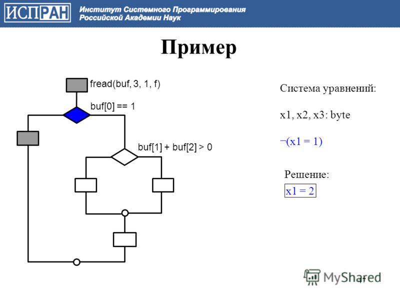 Пример fread(buf, 3, 1, f) buf[0] == 1 buf[1] + buf[2] > 0 Система уравнений: x1, x2, x3: byte ¬(x1 = 1) x1 = 2 Решение: 47