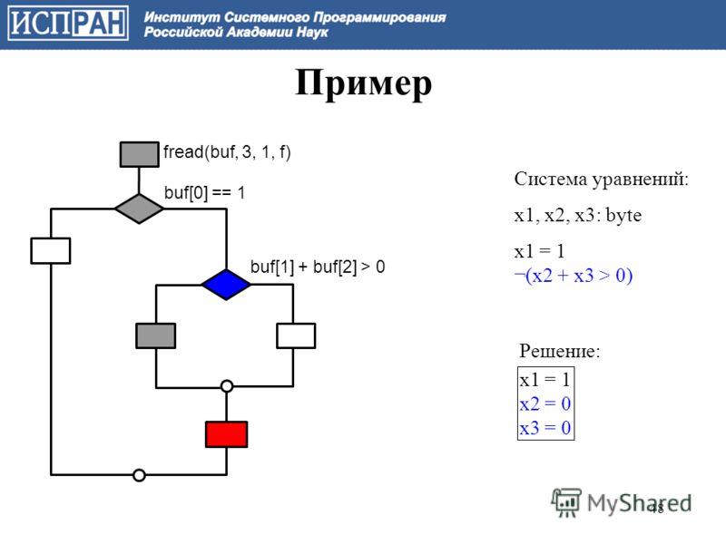 Пример fread(buf, 3, 1, f) buf[0] == 1 buf[1] + buf[2] > 0 Система уравнений: x1, x2, x3: byte x1 = 1 ¬(x2 + x3 > 0) x1 = 1 x2 = 0 x3 = 0 Решение: 48