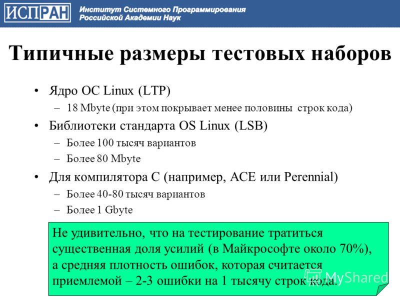 Типичные размеры тестовых наборов Ядро ОС Linux (LTP) –18 Mbyte (при этом покрывает менее половины строк кода) Библиотеки стандарта OS Linux (LSB) –Более 100 тысяч вариантов –Более 80 Mbyte Для компилятора C (например, ACE или Perennial) –Более 40-80