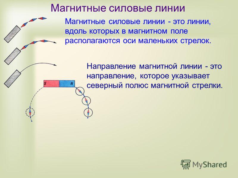 Магнитные силовые линии Магнитные силовые линии - это линии, вдоль которых в магнитном поле располагаются оси маленьких стрелок. Направление магнитной линии - это направление, которое указывает северный полюс магнитной стрелки.