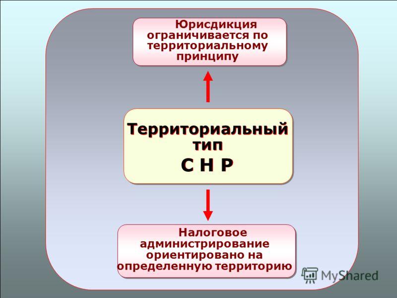 49 Территориальный тип С Н Р Юрисдикция ограничивается по территориальному принципу Налоговое администрирование ориентировано на определенную территор